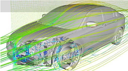 CFD car simulation