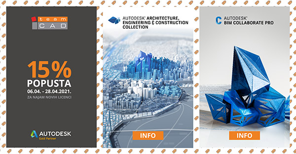 AEC Collection i BIM Collaboration Pro promo